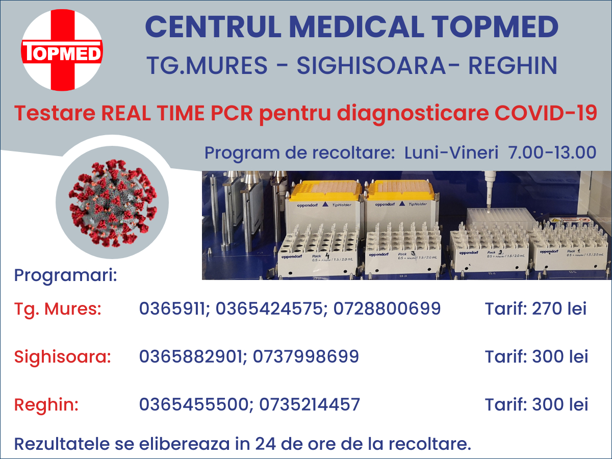 Test Real Time PCR COVID-19 Tg.Mures Reghin Sighisoara